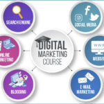 Learn Free Digital Marketing Course Online For Beginners