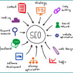 Free SEO Course Online - Search Engine Optimization Topics